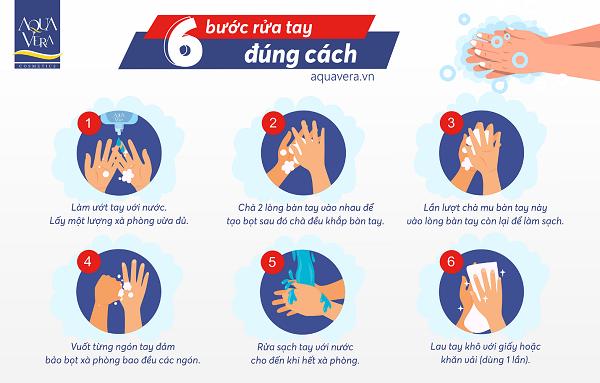 Lựa chọn nước rửa tay sát khuẩn và gel rửa tay khô thế nào cho chuẩn 1